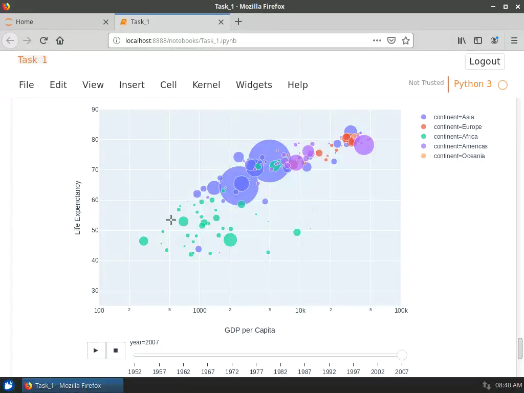 Create Interactive Animations and Facet Plots